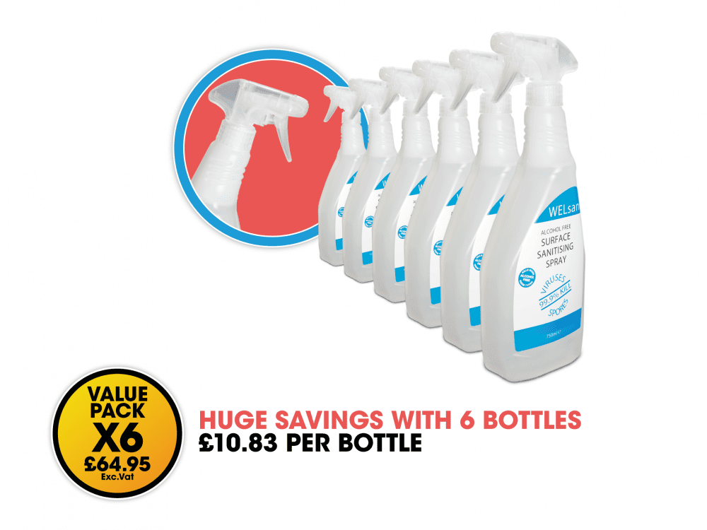 WELsan alcohol free Surface Sanitising Spray